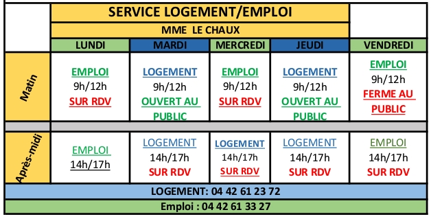 ville de trets emploi